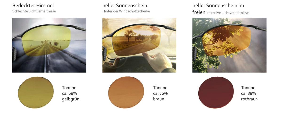 Drivewear Brillengläser bei Optik Sagawe - die perfekten Sonnengläser zum Autofahren - auch bei bedecktem Himmel, Nebel oder bei Sonne